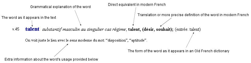 "v.45 ""talent"" = The word as it appears in the text 